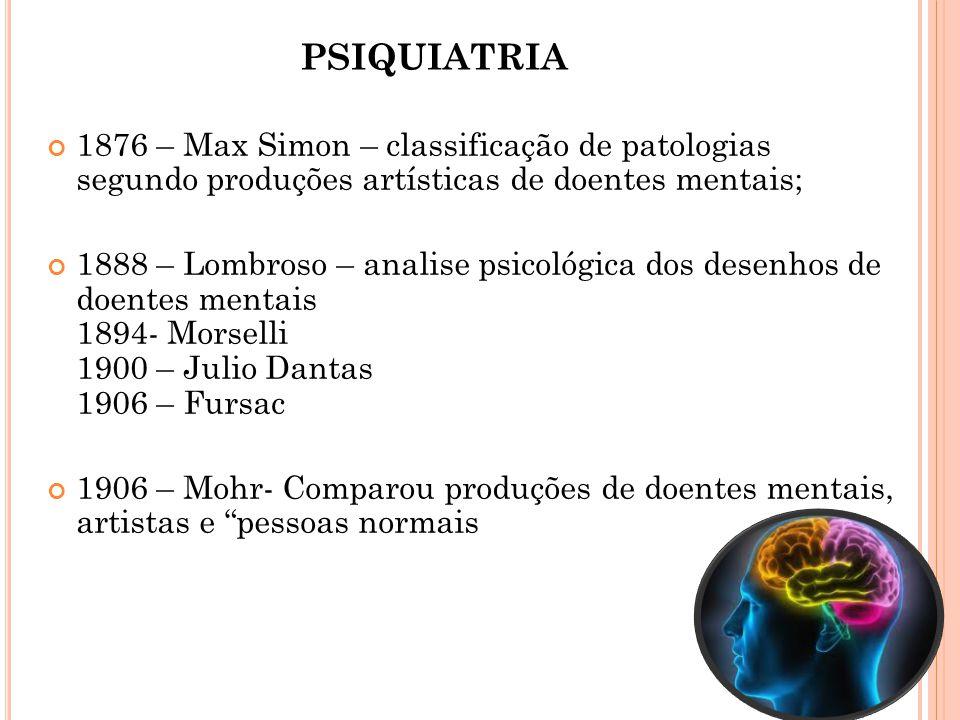 PSIQUIATRIA 1876 – Max Simon – classificação de patologias segundo produções artísticas de doentes mentais; 1888 – Lombroso – analise psicológica dos
