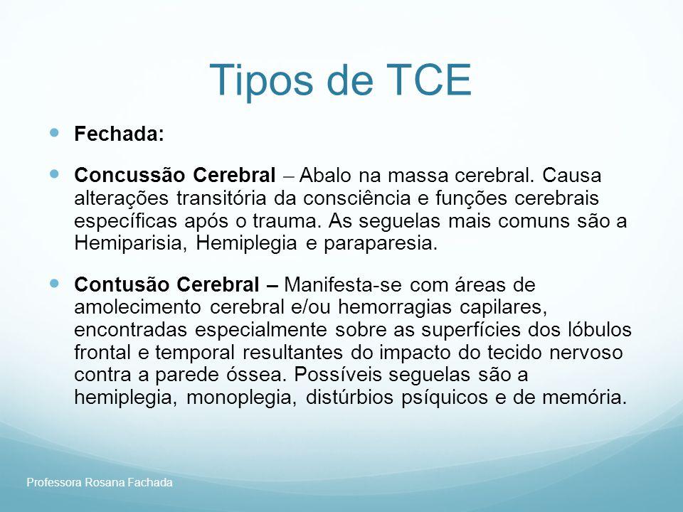 Professora Rosana Fachada Tipos de TCE Fechada: Concussão Cerebral – Abalo na massa cerebral. Causa alterações transitória da consciência e funções ce