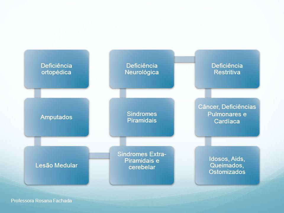 Professora Rosana Fachada Deficiência ortopédica AmputadosLesão Medular Sindromes Extra- Piramidais e cerebelar Sindromes Piramidais Deficiência Neuro