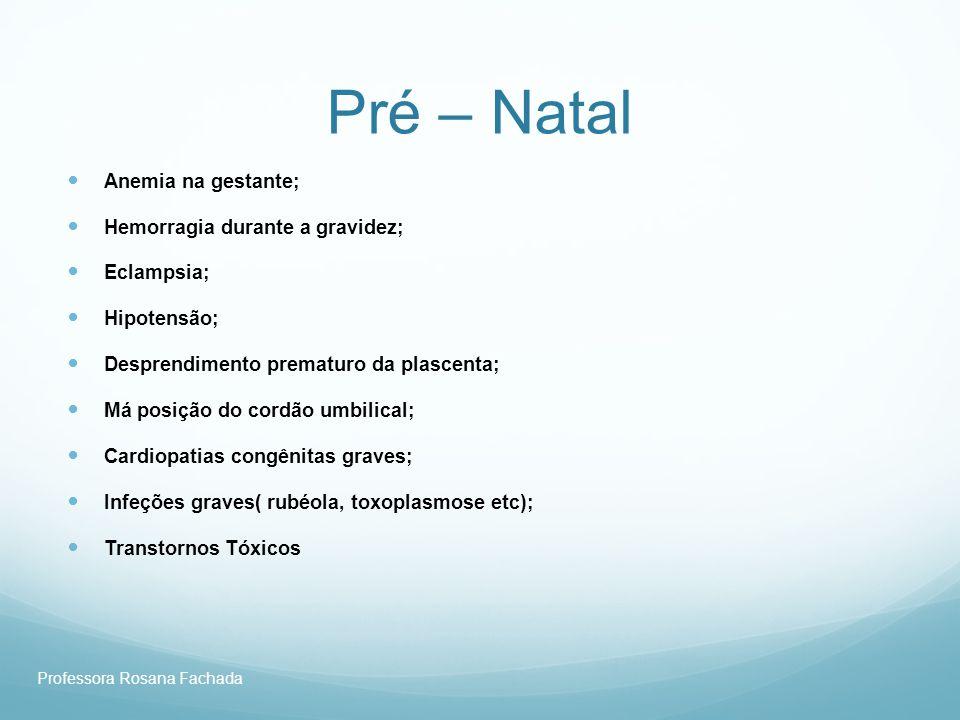Professora Rosana Fachada Pré – Natal Anemia na gestante; Hemorragia durante a gravidez; Eclampsia; Hipotensão; Desprendimento prematuro da plascenta;