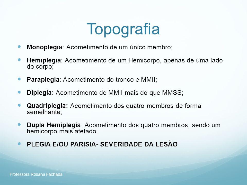 Professora Rosana Fachada Topografia Monoplegia: Acometimento de um único membro; Hemiplegia: Acometimento de um Hemicorpo, apenas de uma lado do corp
