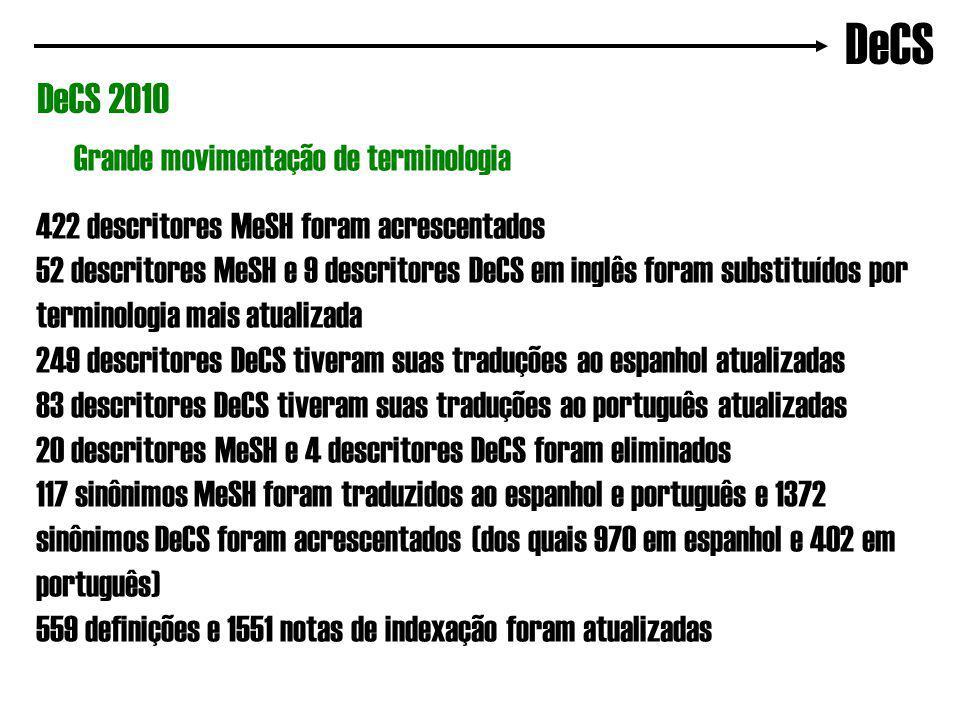 DeCS DeCS 2010 Grande movimentação de terminologia 422 descritores MeSH foram acrescentados 52 descritores MeSH e 9 descritores DeCS em inglês foram substituídos por terminologia mais atualizada 249 descritores DeCS tiveram suas traduções ao espanhol atualizadas 83 descritores DeCS tiveram suas traduções ao português atualizadas 20 descritores MeSH e 4 descritores DeCS foram eliminados 117 sinônimos MeSH foram traduzidos ao espanhol e português e 1372 sinônimos DeCS foram acrescentados (dos quais 970 em espanhol e 402 em português) 559 definições e 1551 notas de indexação foram atualizadas