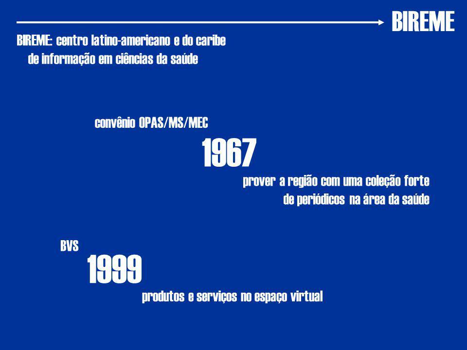 BIREME: centro latino-americano e do caribe de informação em ciências da saúde BIREME 1967 convênio OPAS/MS/MEC prover a região com uma coleção forte de periódicos na área da saúde 1999 BVS produtos e serviços no espaço virtual