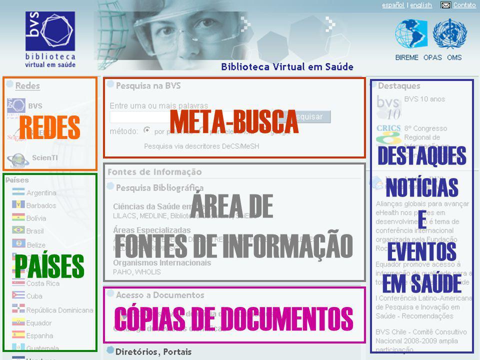 REDES PAÍSES META-BUSCA ÁREA DE FONTES DE INFORMAÇÃO DESTAQUES NOTÍCIAS E EVENTOS EM SAÚDE CÓPIAS DE DOCUMENTOS