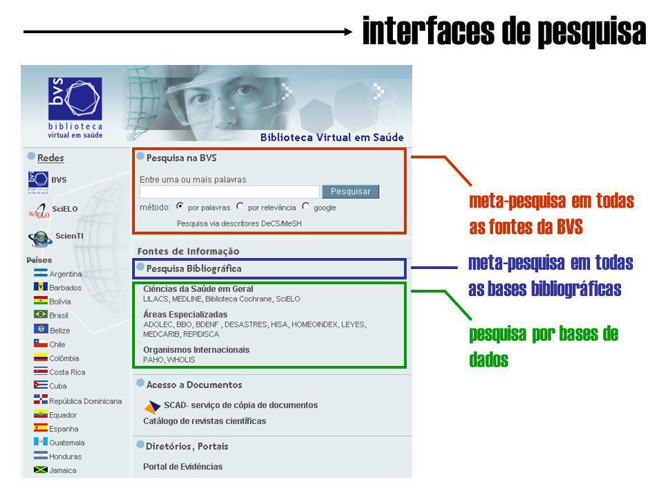 interfaces de pesquisa meta-pesquisa em todas as fontes da BVS meta-pesquisa em todas as bases bibliográficas pesquisa por bases de dados