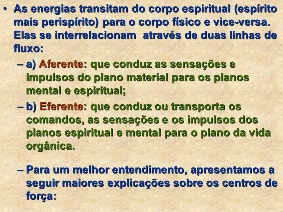 CHAKRAS PLEXOSGLÂNDULASREF./ FISIC CoronárioCarotídeo Pineal/EpífiseSobre a cabeça FrontalCavernoso Hipófise/pituitáriaGlabela LaríngeoGutural Tireóid