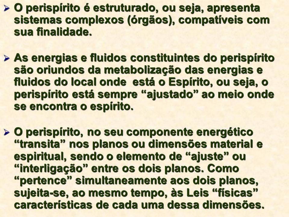 As energias transitam do corpo espiritual (espírito mais perispírito) para o corpo físico e vice-versa.