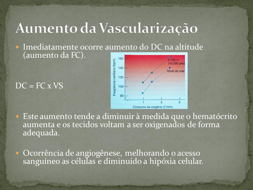 Imediatamente ocorre aumento do DC na altitude (aumento da FC). DC = FC x VS Este aumento tende a diminuir à medida que o hematócrito aumenta e os tec