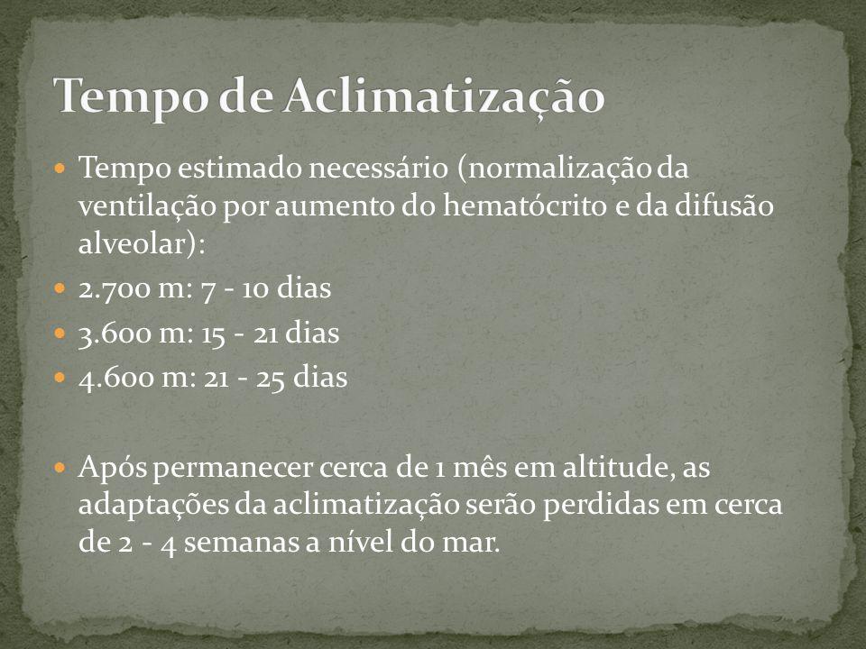 Tempo estimado necessário (normalização da ventilação por aumento do hematócrito e da difusão alveolar): 2.700 m: 7 - 10 dias 3.600 m: 15 - 21 dias 4.