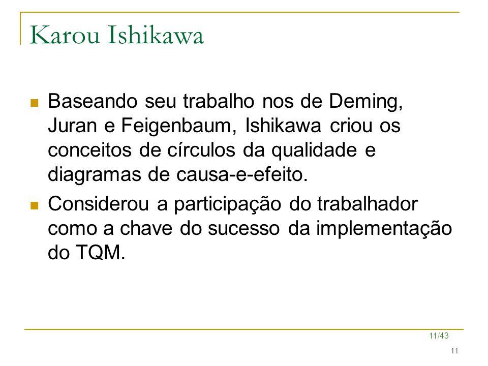 11/43 11 Karou Ishikawa Baseando seu trabalho nos de Deming, Juran e Feigenbaum, Ishikawa criou os conceitos de círculos da qualidade e diagramas de c