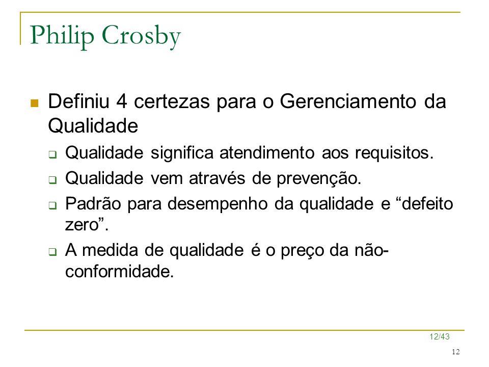 12/43 12 Philip Crosby Definiu 4 certezas para o Gerenciamento da Qualidade  Qualidade significa atendimento aos requisitos.  Qualidade vem através