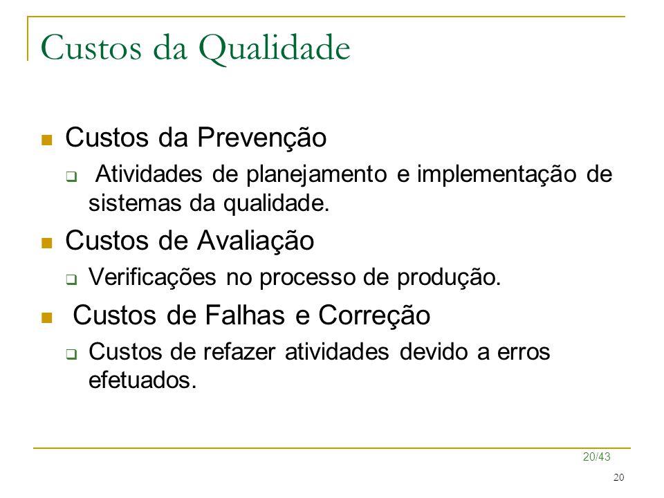 20/43 20 Custos da Qualidade Custos da Prevenção  Atividades de planejamento e implementação de sistemas da qualidade. Custos de Avaliação  Verifica