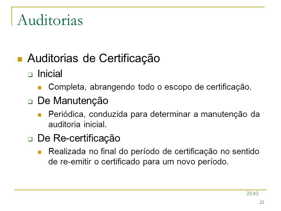 25/43 25 Auditorias Auditorias de Certificação  Inicial Completa, abrangendo todo o escopo de certificação.  De Manutenção Periódica, conduzida para