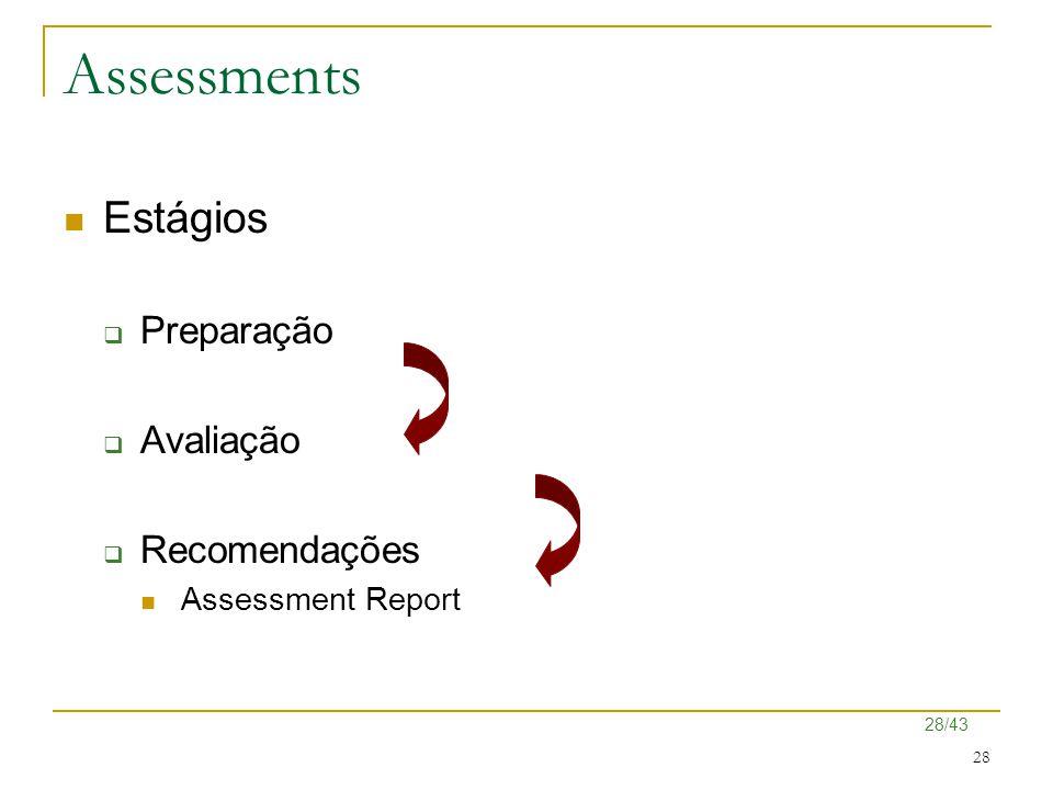 28/43 28 Assessments Estágios  Preparação  Avaliação  Recomendações Assessment Report