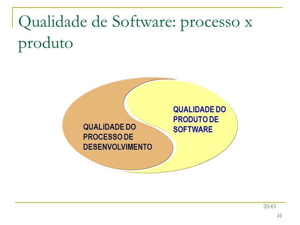 35/43 35 Qualidade de Software: processo x produto QUALIDADE DO PRODUTO DE SOFTWARE QUALIDADE DO PROCESSO DE DESENVOLVIMENTO