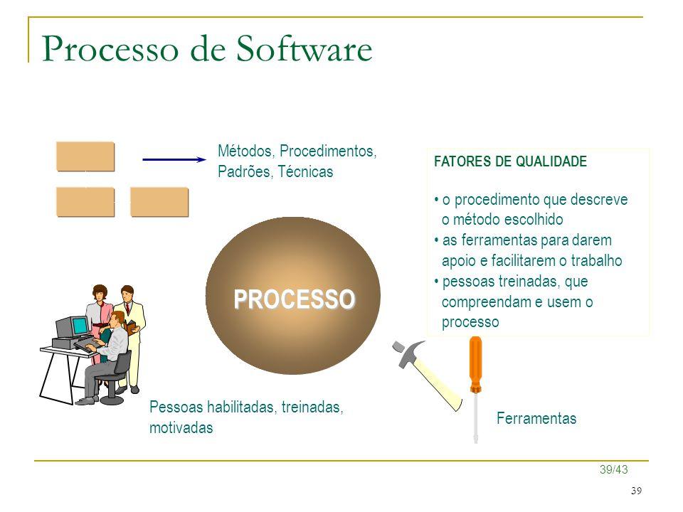 39/43 39 Processo de Software PROCESSO Ferramentas Métodos, Procedimentos, Padrões, Técnicas Pessoas habilitadas, treinadas, motivadas FATORES DE QUAL