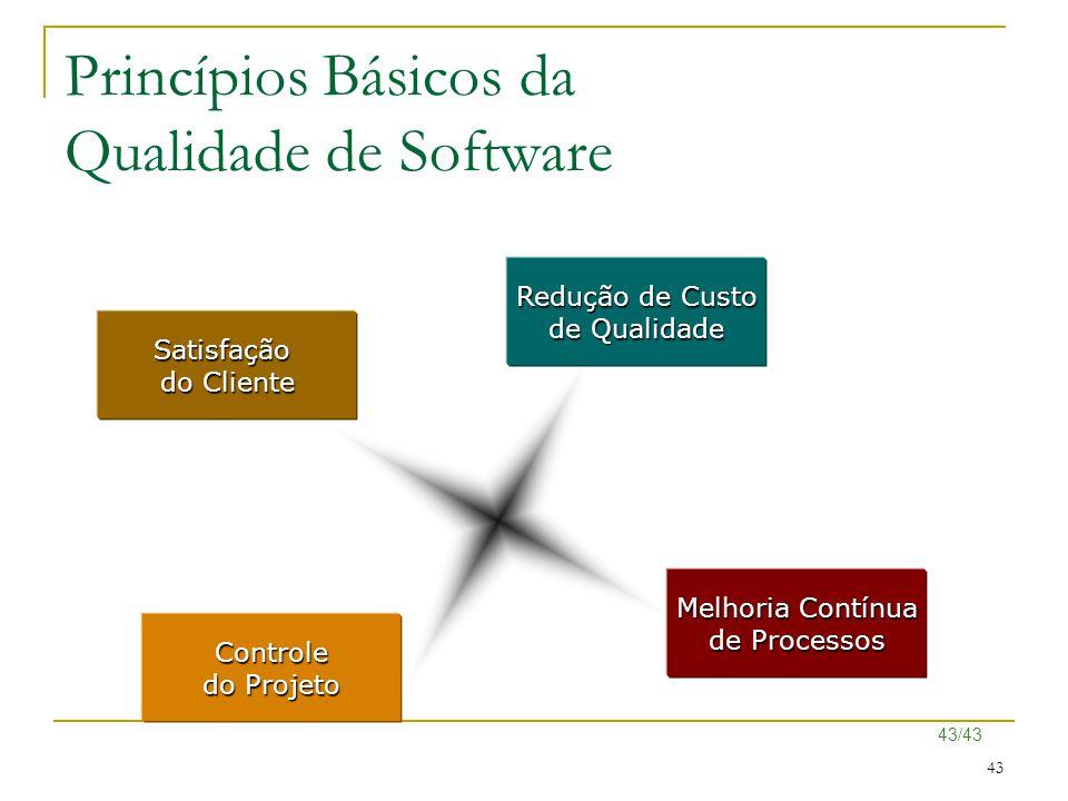 43/43 43 Princípios Básicos da Qualidade de Software Satisfação do Cliente Melhoria Contínua de Processos Redução de Custo de Qualidade Controle do Pr