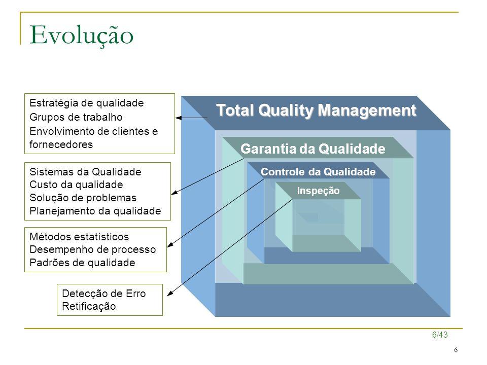 6/43 6 Evolução Total Quality Management Garantia da Qualidade Controle da Qualidade Inspeção Detecção de Erro Retificação Métodos estatísticos Desemp