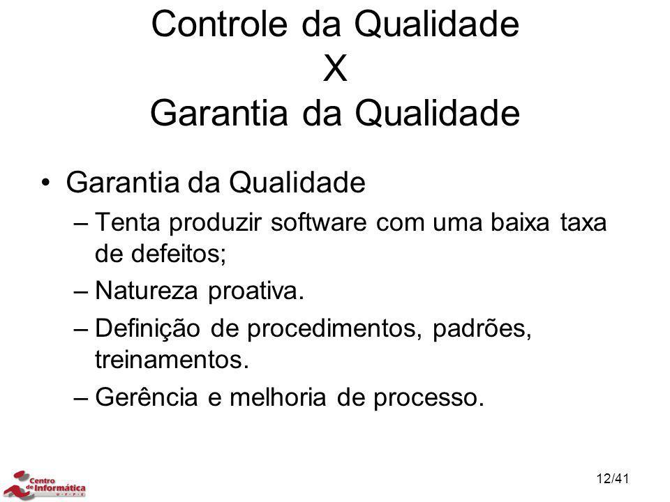 Controle da Qualidade X Garantia da Qualidade Garantia da Qualidade –Tenta produzir software com uma baixa taxa de defeitos; –Natureza proativa. –Defi