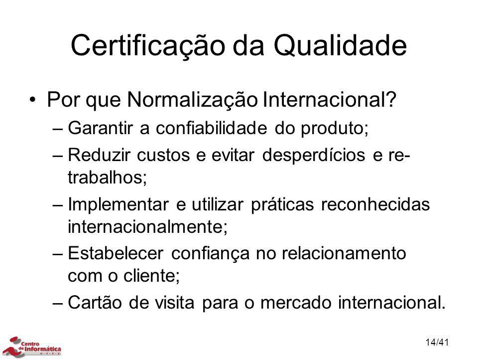 Certificação da Qualidade Por que Normalização Internacional? –Garantir a confiabilidade do produto; –Reduzir custos e evitar desperdícios e re- traba