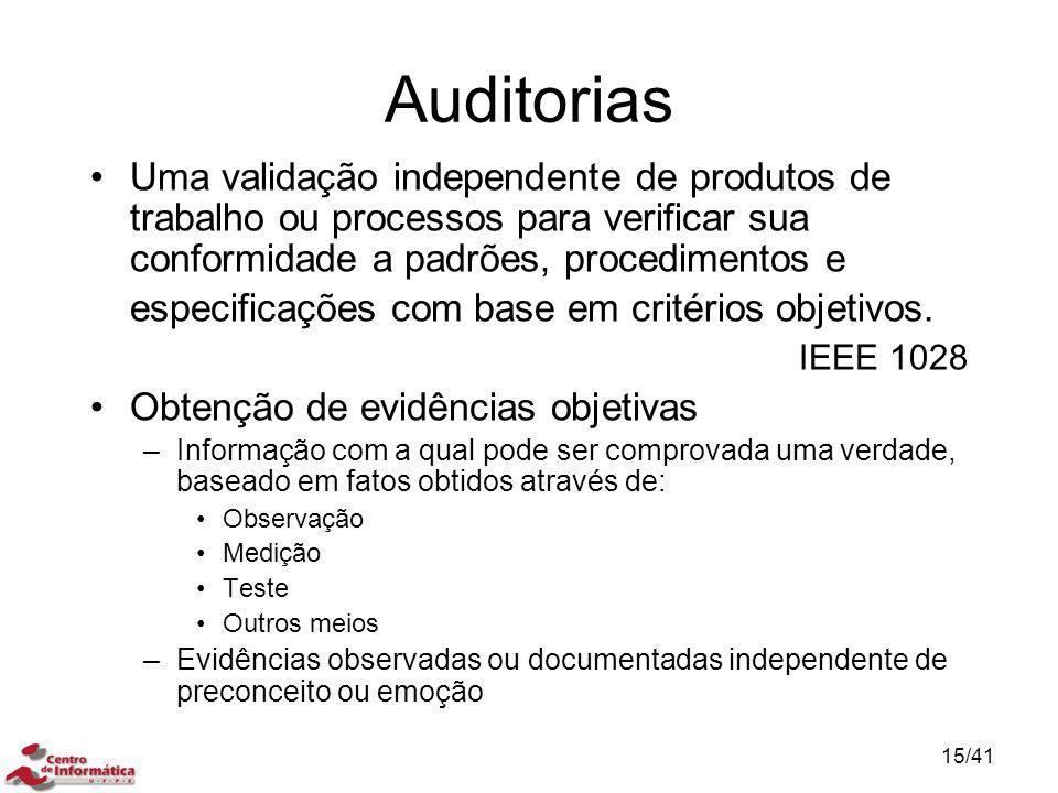 Auditorias Uma validação independente de produtos de trabalho ou processos para verificar sua conformidade a padrões, procedimentos e especificações c