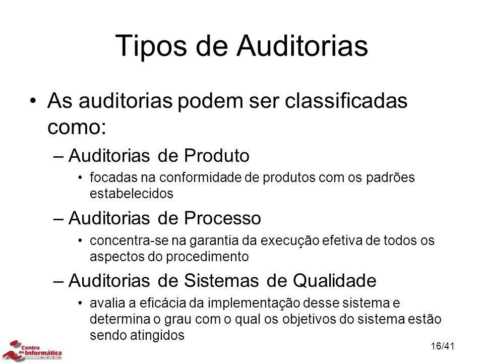 Tipos de Auditorias As auditorias podem ser classificadas como: –Auditorias de Produto focadas na conformidade de produtos com os padrões estabelecido