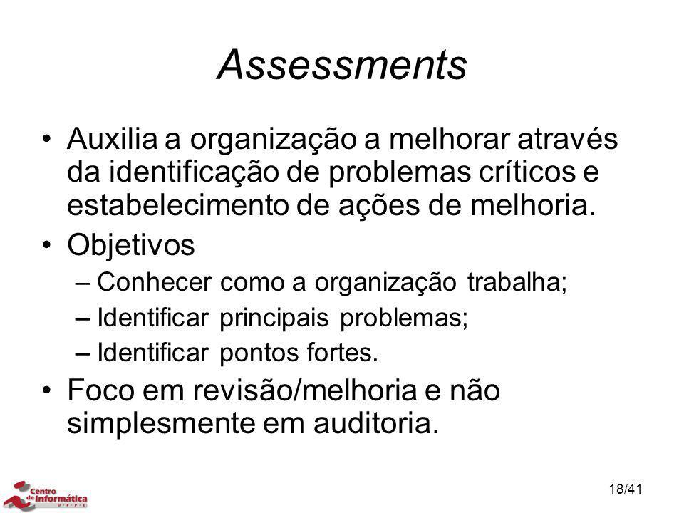 Assessments Auxilia a organização a melhorar através da identificação de problemas críticos e estabelecimento de ações de melhoria. Objetivos –Conhece