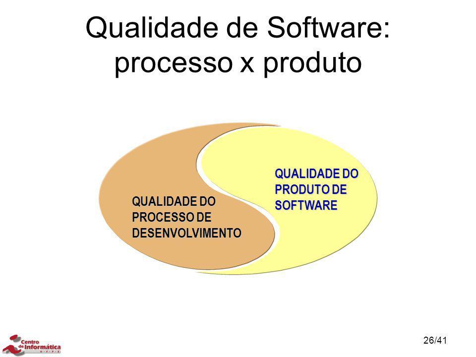 Qualidade de Software: processo x produto QUALIDADE DO PRODUTO DE SOFTWARE QUALIDADE DO PROCESSO DE DESENVOLVIMENTO 26/41