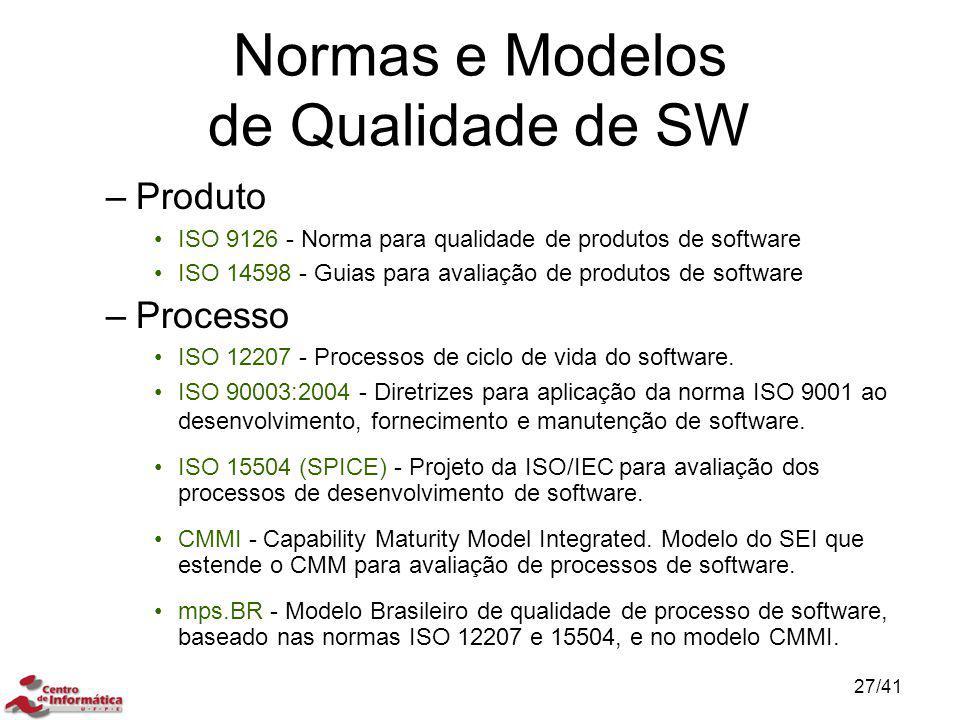 Normas e Modelos de Qualidade de SW –Produto ISO 9126 - Norma para qualidade de produtos de software ISO 14598 - Guias para avaliação de produtos de s