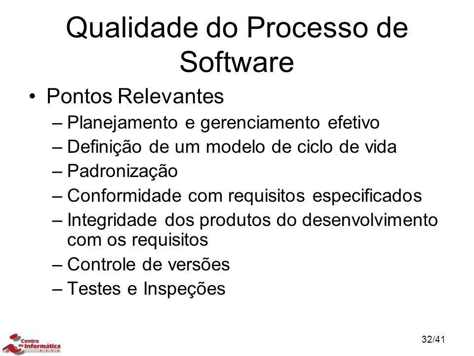 Qualidade do Processo de Software Pontos Relevantes –Planejamento e gerenciamento efetivo –Definição de um modelo de ciclo de vida –Padronização –Conf