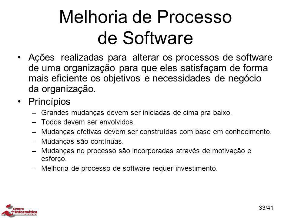 Melhoria de Processo de Software Ações realizadas para alterar os processos de software de uma organização para que eles satisfaçam de forma mais efic