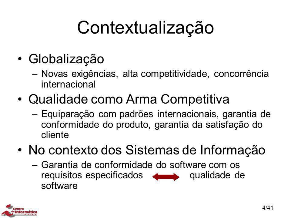 Contextualização Globalização –Novas exigências, alta competitividade, concorrência internacional Qualidade como Arma Competitiva –Equiparação com pad