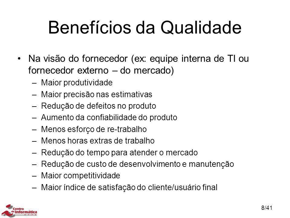 Benefícios da Qualidade Na visão do fornecedor (ex: equipe interna de TI ou fornecedor externo – do mercado) –Maior produtividade –Maior precisão nas