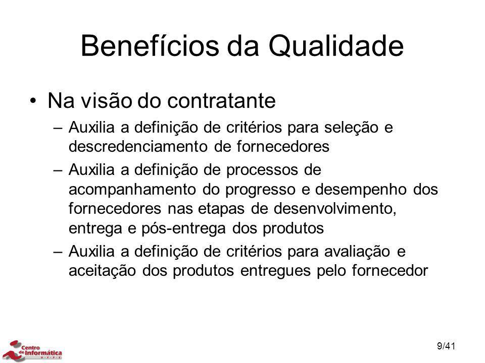 Benefícios da Qualidade Na visão do contratante –Auxilia a definição de critérios para seleção e descredenciamento de fornecedores –Auxilia a definiçã