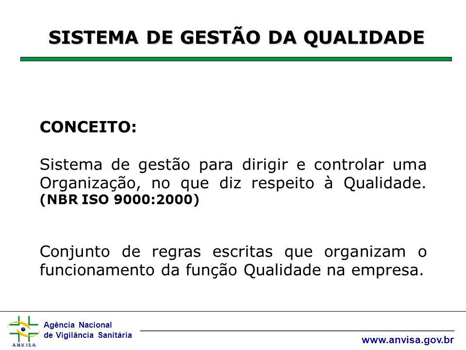Agência Nacional de Vigilância Sanitária www.anvisa.gov.br CONCEITO: Sistema de gestão para dirigir e controlar uma Organização, no que diz respeito à Qualidade.