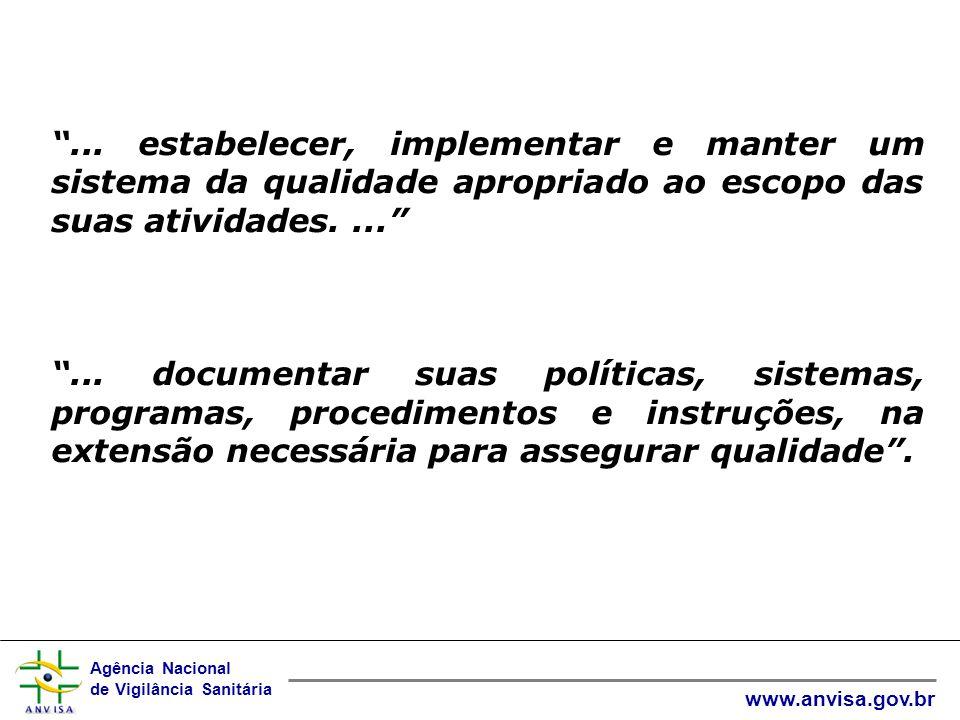 Agência Nacional de Vigilância Sanitária www.anvisa.gov.br ...