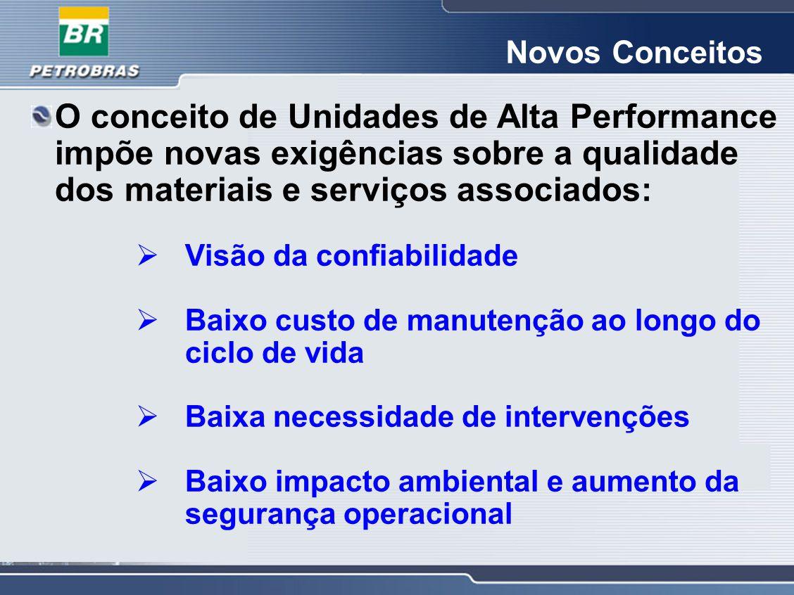 O conceito de Unidades de Alta Performance impõe novas exigências sobre a qualidade dos materiais e serviços associados:  Visão da confiabilidade  B