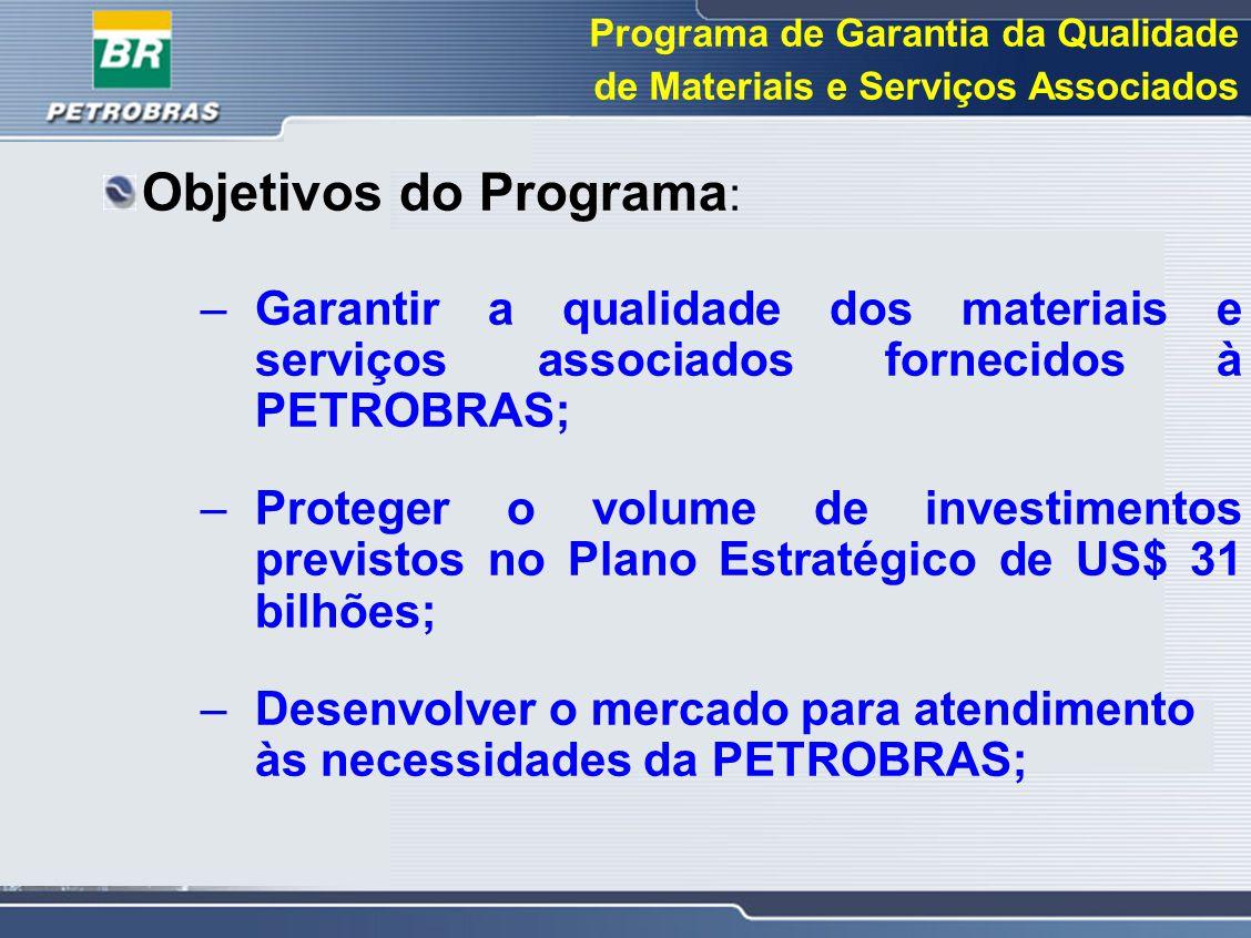 Programa de Garantia da Qualidade de Materiais e Serviços Associados Objetivos do Programa : –Garantir a qualidade dos materiais e serviços associados