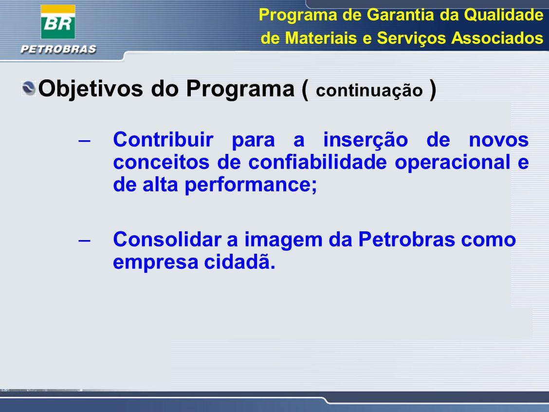 Programa de Garantia da Qualidade de Materiais e Serviços Associados Objetivos do Programa ( continuação ) –Contribuir para a inserção de novos concei