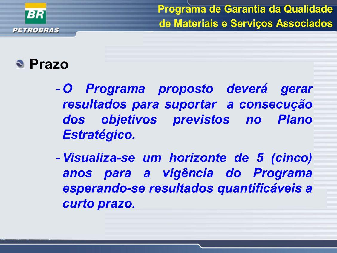 Programa de Garantia da Qualidade de Materiais e Serviços Associados -O Programa proposto deverá gerar resultados para suportar a consecução dos objet