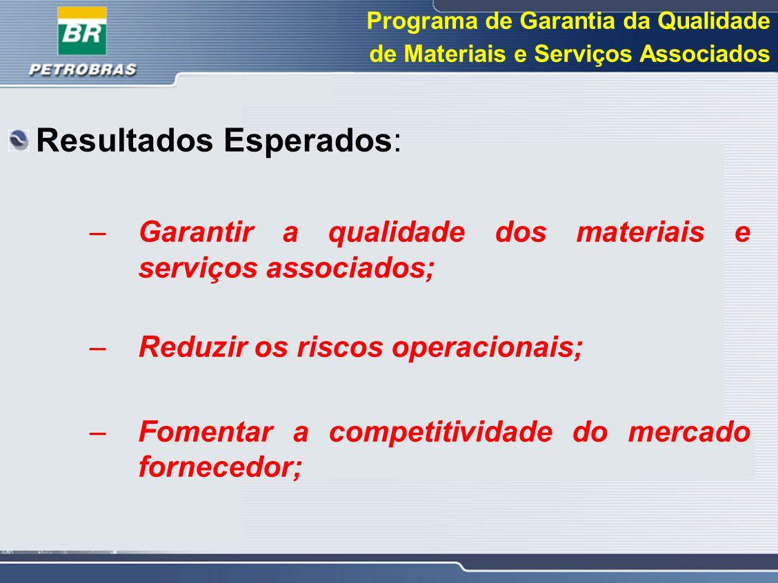 Programa de Garantia da Qualidade de Materiais e Serviços Associados Resultados Esperados: –Garantir a qualidade dos materiais e serviços associados;