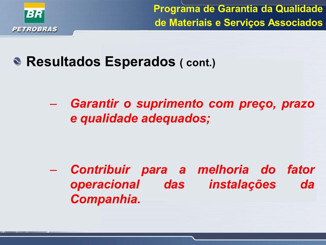 Programa de Garantia da Qualidade de Materiais e Serviços Associados –Garantir o suprimento com preço, prazo e qualidade adequados; –Contribuir para a