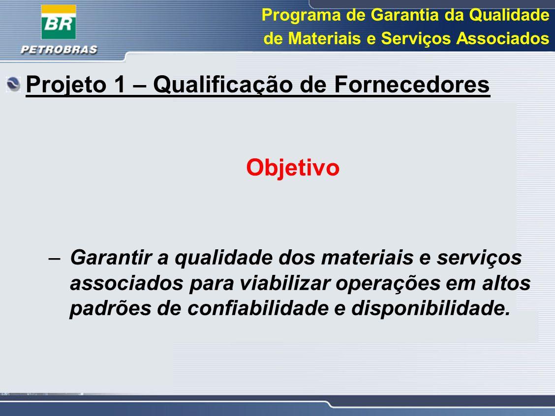 Programa de Garantia da Qualidade de Materiais e Serviços Associados Projeto 1 – Qualificação de Fornecedores Objetivo –Garantir a qualidade dos mater