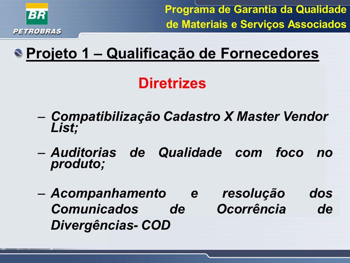 Programa de Garantia da Qualidade de Materiais e Serviços Associados Projeto 1 – Qualificação de Fornecedores Diretrizes –Compatibilização Cadastro X