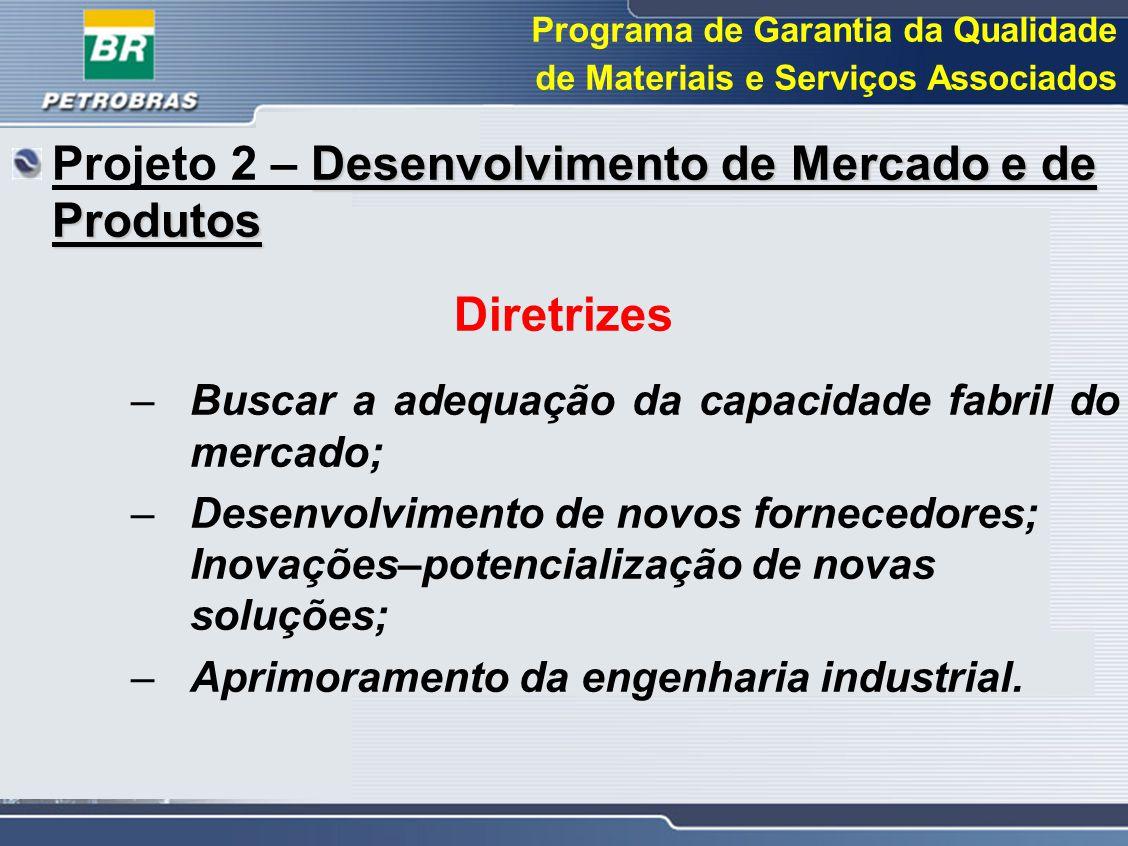 Programa de Garantia da Qualidade de Materiais e Serviços Associados Desenvolvimento de Mercado e de Produtos Projeto 2 – Desenvolvimento de Mercado e