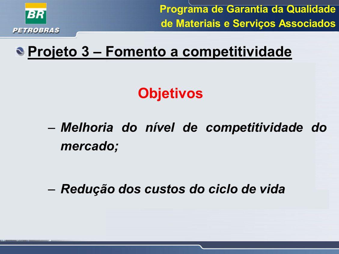 Programa de Garantia da Qualidade de Materiais e Serviços Associados Projeto 3 – Fomento a competitividade Objetivos –Melhoria do nível de competitivi