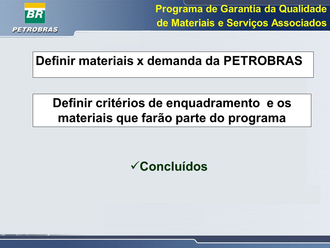 Programa de Garantia da Qualidade de Materiais e Serviços Associados Definir materiais x demanda da PETROBRAS Definir critérios de enquadramento e os