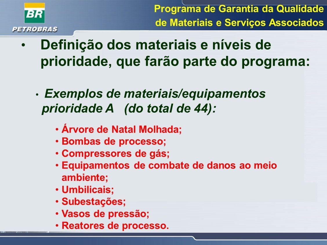 Programa de Garantia da Qualidade de Materiais e Serviços Associados Definição dos materiais e níveis de prioridade, que farão parte do programa: Exem