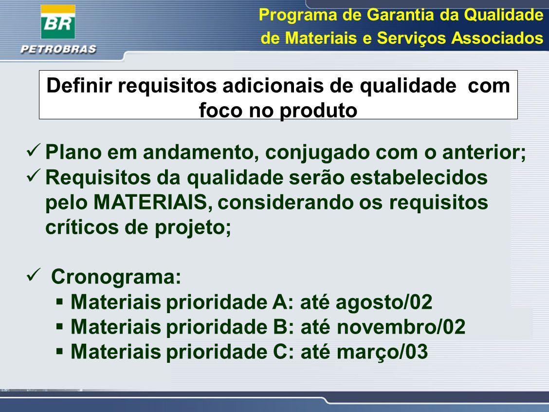 Programa de Garantia da Qualidade de Materiais e Serviços Associados Definir requisitos adicionais de qualidade com foco no produto Plano em andamento