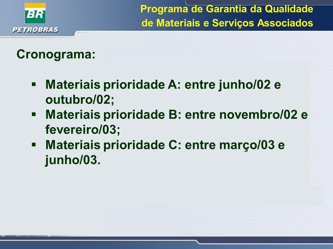 Programa de Garantia da Qualidade de Materiais e Serviços Associados Cronograma:  Materiais prioridade A: entre junho/02 e outubro/02;  Materiais pr